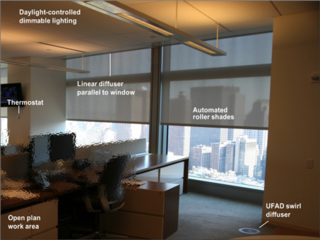 The Living Lab allowed researchers to investigate how dimmable lighting and automated shades